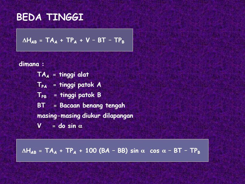  H AB = TA A + TP A + V – BT – TP B BEDA TINGGI dimana : TA A = tinggi alat T PA = tinggi patok A T PB = tinggi patok B BT = Bacaan benang tengah mas