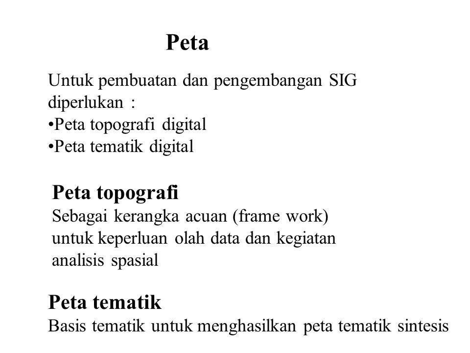 Untuk pembuatan dan pengembangan SIG diperlukan : •Peta topografi digital •Peta tematik digital Peta topografi Sebagai kerangka acuan (frame work) unt