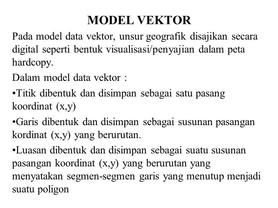 MODEL VEKTOR Pada model data vektor, unsur geografik disajikan secara digital seperti bentuk visualisasi/penyajian dalam peta hardcopy. Dalam model da