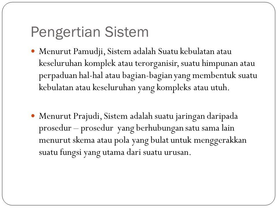 Pengertian Sistem  Menurut Pamudji, Sistem adalah Suatu kebulatan atau keseluruhan komplek atau terorganisir, suatu himpunan atau perpaduan hal-hal a