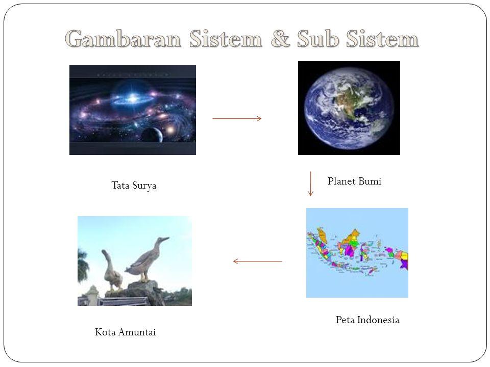 Tata Surya Planet Bumi Peta Indonesia Kota Amuntai