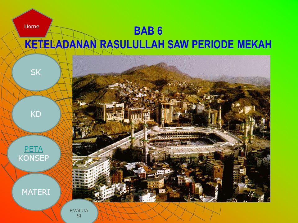 SK  Memahami keteladanan Rasulullah SAW dalam membina umat periode Mekah back