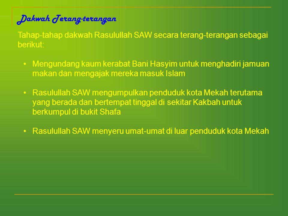 Dakwah Terang-terangan Tahap-tahap dakwah Rasulullah SAW secara terang-terangan sebagai berikut: •Mengundang kaum kerabat Bani Hasyim untuk menghadiri