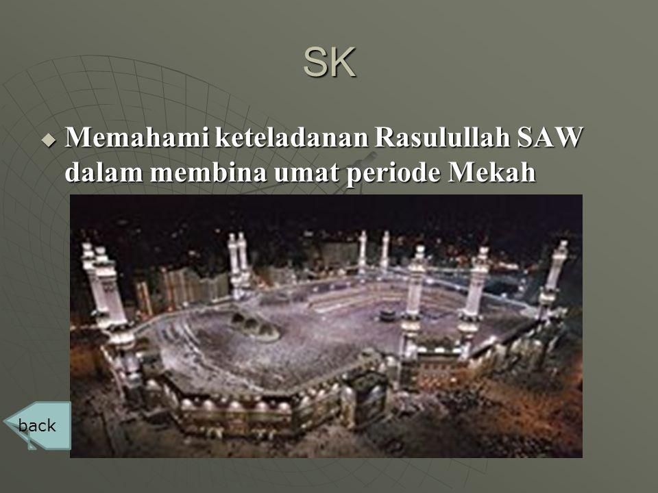 Reaksi kaum kafir Quraisy terhadap dakwah Rasulullah SAW •Kaum kafir bangsawan sangat keberatan masuk Islam karena di Islam diajarkan persamaan derajat manusia.