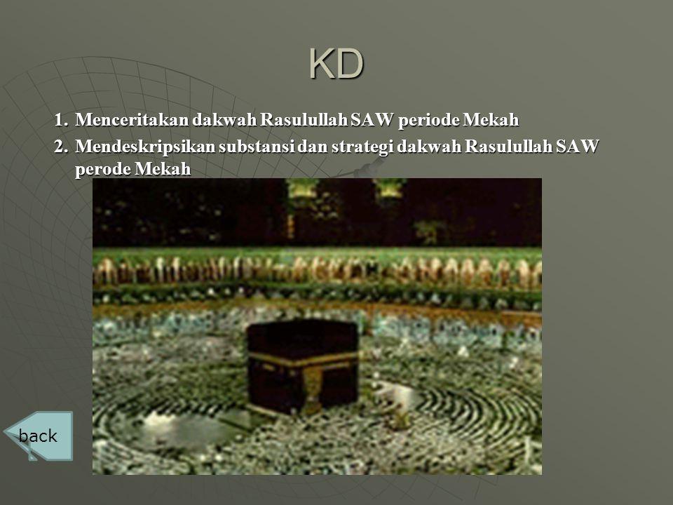 KD 1.Menceritakan dakwah Rasulullah SAW periode Mekah 2.Mendeskripsikan substansi dan strategi dakwah Rasulullah SAW perode Mekah back