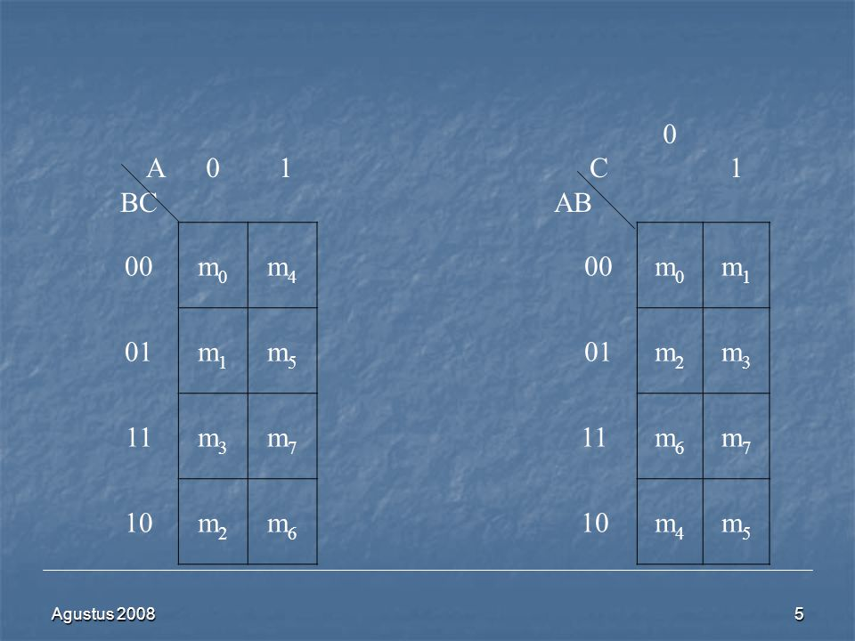 Agustus 20085 A BC 0 1 C AB 0 1 00m0m0 m4m4 m0m0 m1m1 01m1m1 m5m5 m2m2 m3m3 11m3m3 m7m7 m6m6 m7m7 10m2m2 m6m6 m4m4 m5m5