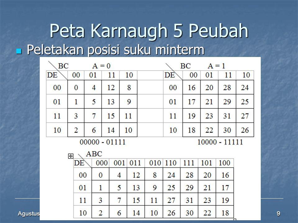 Agustus 20089 Peta Karnaugh 5 Peubah  Peletakan posisi suku minterm