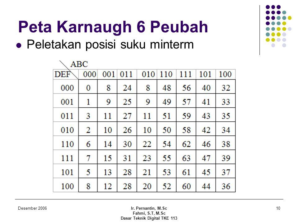 Desember 2006Ir. Pernantin, M.Sc Fahmi, S.T, M.Sc Dasar Teknik Digital TKE 113 10 Peta Karnaugh 6 Peubah  Peletakan posisi suku minterm