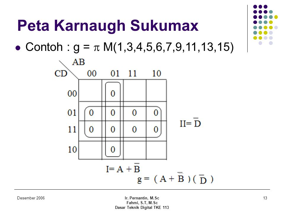 Desember 2006Ir. Pernantin, M.Sc Fahmi, S.T, M.Sc Dasar Teknik Digital TKE 113 13 Peta Karnaugh Sukumax  Contoh : g =  M(1,3,4,5,6,7,9,11,13,15)