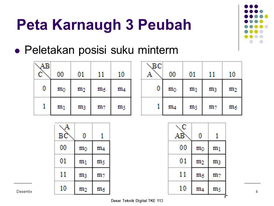 Desember 2006Ir. Pernantin, M.Sc Fahmi, S.T, M.Sc Dasar Teknik Digital TKE 113 4 Peta Karnaugh 3 Peubah  Peletakan posisi suku minterm