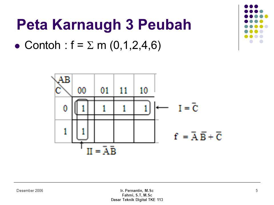 Desember 2006Ir. Pernantin, M.Sc Fahmi, S.T, M.Sc Dasar Teknik Digital TKE 113 5 Peta Karnaugh 3 Peubah  Contoh : f =  m (0,1,2,4,6)