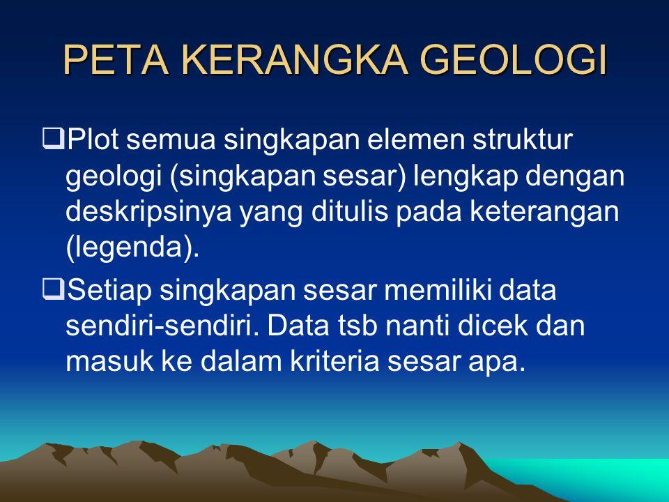 PETA KERANGKA GEOLOGI  Pada peta dasar plot semua singkapan batuan dari tiap titik (stasion) pengamatan, lengkap dengan simbol litologi (bukan simbol