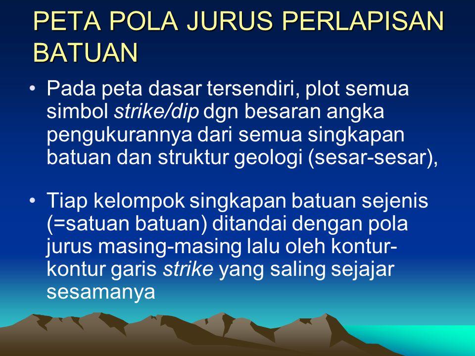 KOLOM STRATIGRAFI •susun kolom stratigrafi dari tiap satuan batuan dan hubungan pengendapannya (depositional contact) masing-masing •dicek dengan fosi