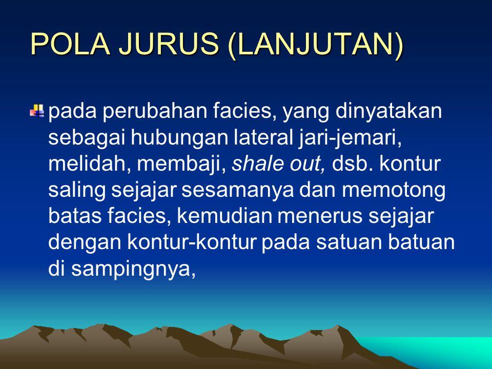 POLA JURUS (LANJUTAN) salah satu kontur strike (selanjutnya disebut kontur saja) dapat berfungsi sebagai batas antar satuan-satuan batuan yang berhubu