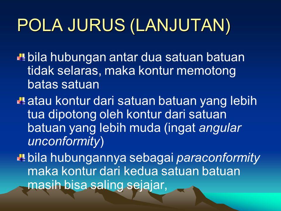 POLA JURUS (LANJUTAN) pada perubahan facies, yang dinyatakan sebagai hubungan lateral jari-jemari, melidah, membaji, shale out, dsb. kontur saling sej