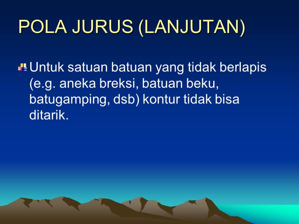 POLA JURUS (LANJUTAN) bila ada sesar naik, maka kontur bisa meng-hilang di bawah sesar (puncak antiklin yang tersesar-naikkan bisa berimpit atau berad