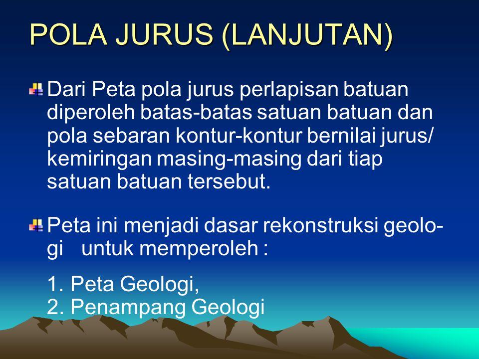 POLA JURUS (LANJUTAN) Untuk satuan batuan yang tidak berlapis (e.g. aneka breksi, batuan beku, batugamping, dsb) kontur tidak bisa ditarik.