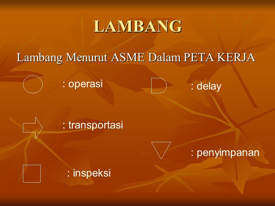 LAMBANG Lambang Menurut ASME Dalam PETA KERJA : operasi : transportasi : penyimpanan : delay : inspeksi