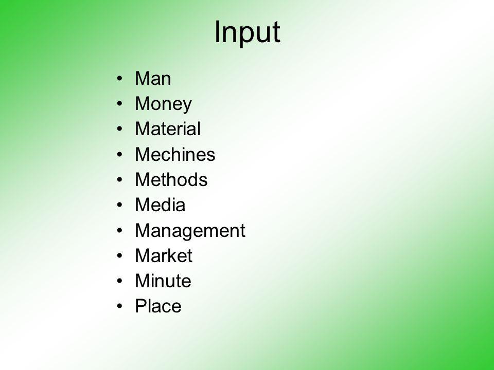 Input •Man •Money •Material •Mechines •Methods •Media •Management •Market •Minute •Place