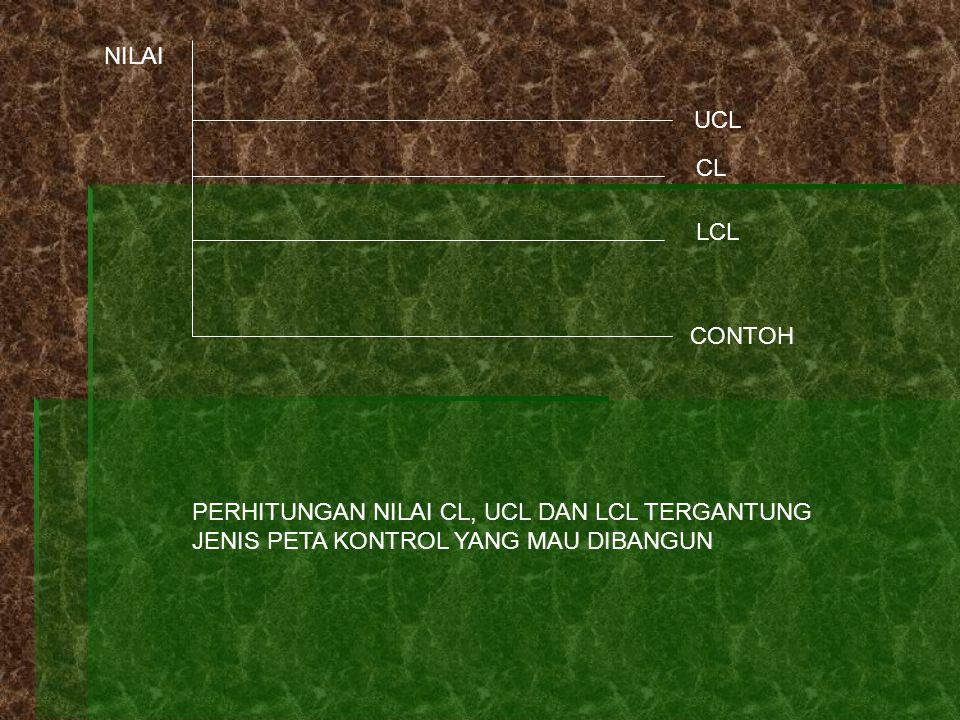 PETA KONTROL X BAR (batas kontrol 3 sigma) CL= X- DOUBLE BAR UCL= X-DOUBLE BAR +A2R-BAR LCL= X-DOUBLE BAR - A2R-BAR A2= NILAI DARI TABEL : NILAI KOEFISIEN BATAS PETA KONTROL X-BAR ( TABEL V.1)