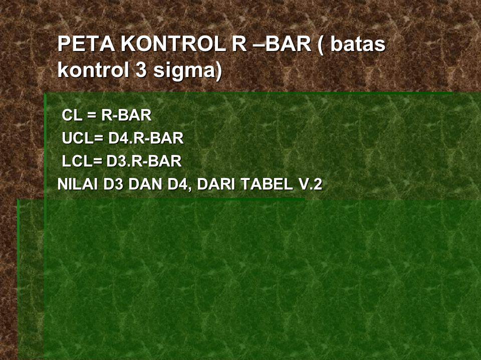 PETA KONTROL R –BAR ( batas kontrol 3 sigma) CL = R-BAR CL = R-BAR UCL= D4.R-BAR UCL= D4.R-BAR LCL= D3.R-BAR LCL= D3.R-BAR NILAI D3 DAN D4, DARI TABEL