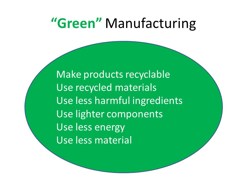 """Green"" Manufacturing Make products recyclable Use recycled materials Use less harmful ingredients Use lighter components Use less energy Use less mat"