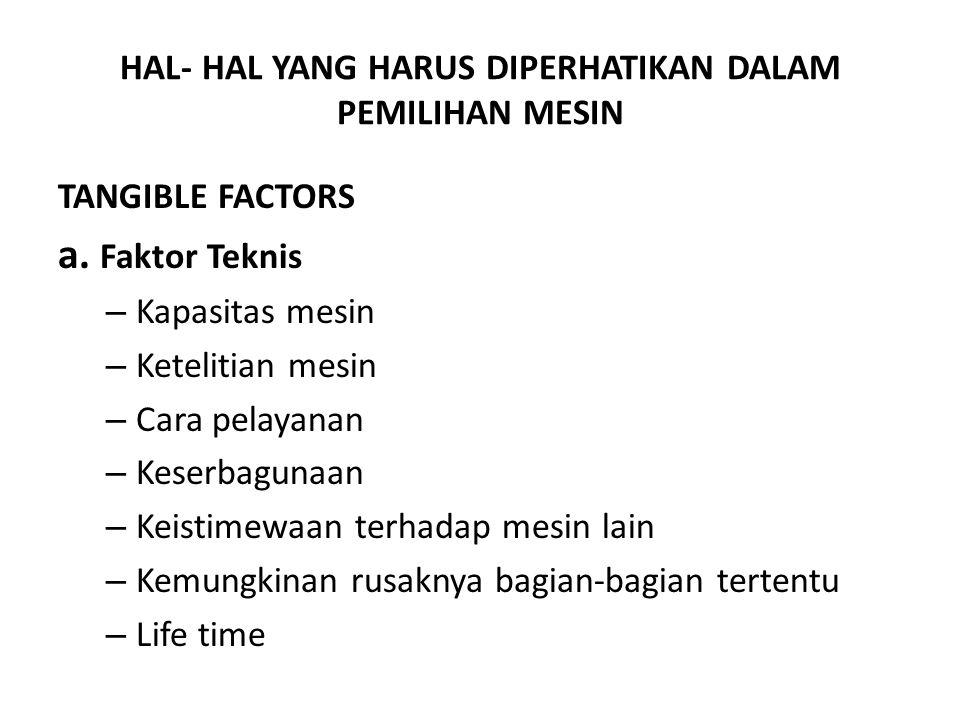 HAL- HAL YANG HARUS DIPERHATIKAN DALAM PEMILIHAN MESIN TANGIBLE FACTORS a.
