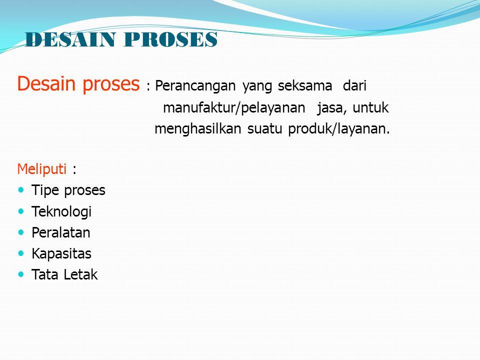 Desain proses : Perancangan yang seksama dari manufaktur/pelayanan jasa, untuk menghasilkan suatu produk/layanan. Meliputi :  Tipe proses  Teknologi