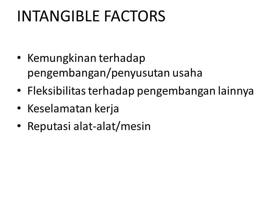 INTANGIBLE FACTORS • Kemungkinan terhadap pengembangan/penyusutan usaha • Fleksibilitas terhadap pengembangan lainnya • Keselamatan kerja • Reputasi alat-alat/mesin