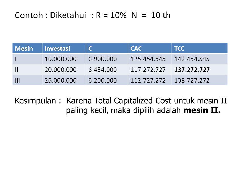 Contoh : Diketahui : R = 10% N = 10 th MesinInvestasiCCACTCC I16.000.0006.900.000125.454.545142.454.545 II20.000.0006.454.000117.272.727137.272.727 III26.000.0006.200.000112.727.272138.727.272 Kesimpulan : Karena Total Capitalized Cost untuk mesin II paling kecil, m aka dipilih adalah mesin II.