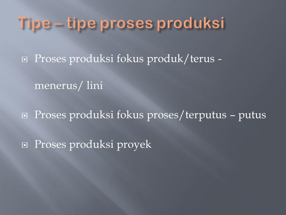  Proses produksi fokus produk/terus - menerus/ lini  Proses produksi fokus proses/terputus – putus  Proses produksi proyek