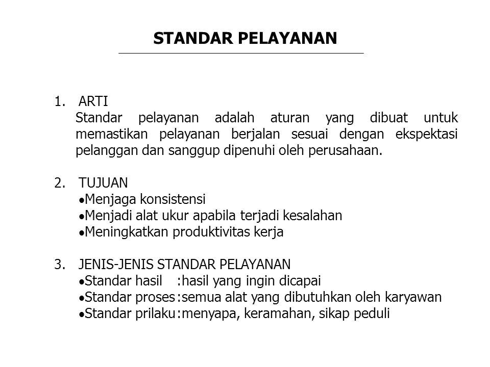 STANDAR PELAYANAN 1.ARTI Standar pelayanan adalah aturan yang dibuat untuk memastikan pelayanan berjalan sesuai dengan ekspektasi pelanggan dan sanggu