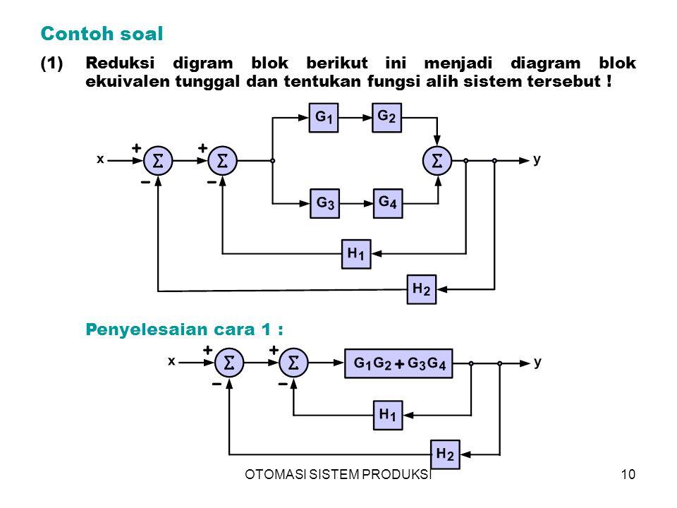 OTOMASI SISTEM PRODUKSI10 Contoh soal (1)Reduksi digram blok berikut ini menjadi diagram blok ekuivalen tunggal dan tentukan fungsi alih sistem terseb