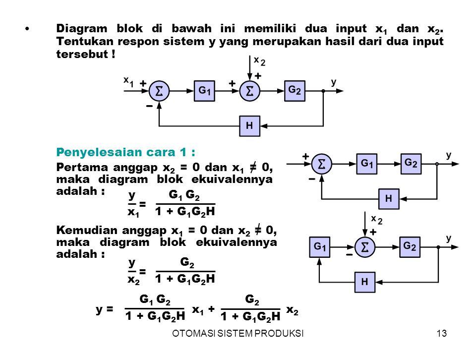 OTOMASI SISTEM PRODUKSI13 •Diagram blok di bawah ini memiliki dua input x 1 dan x 2. Tentukan respon sistem y yang merupakan hasil dari dua input ters