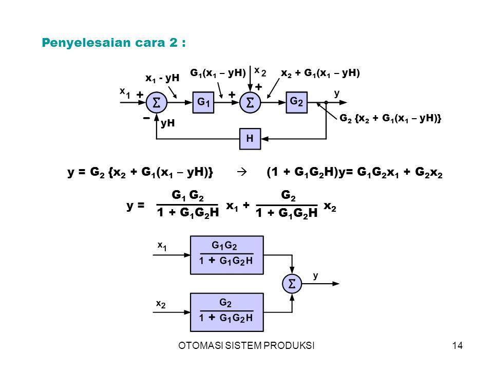 OTOMASI SISTEM PRODUKSI14 Penyelesaian cara 2 : yH x 1 - yH x 2 + G 1 (x 1 – yH)  G 1 (x 1 – yH)  G 2 {x 2 + G 1 (x 1 – yH)} y = G 2 {x 2 + G 1 (x 1