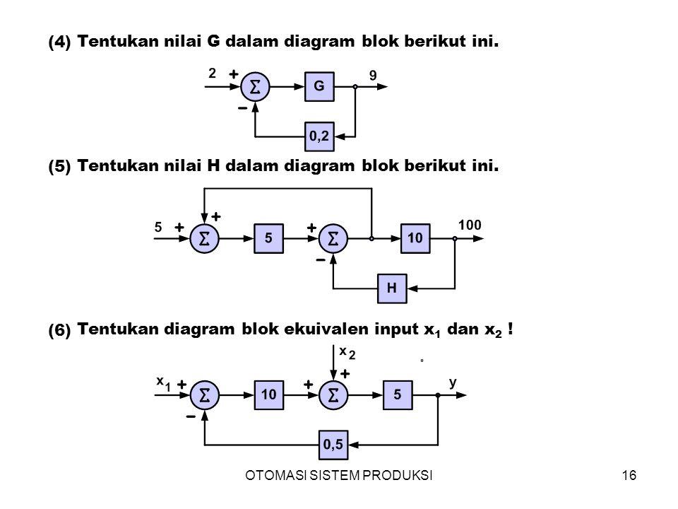 OTOMASI SISTEM PRODUKSI16 (4) (5) Tentukan nilai G dalam diagram blok berikut ini. Tentukan nilai H dalam diagram blok berikut ini. (6) Tentukan diagr