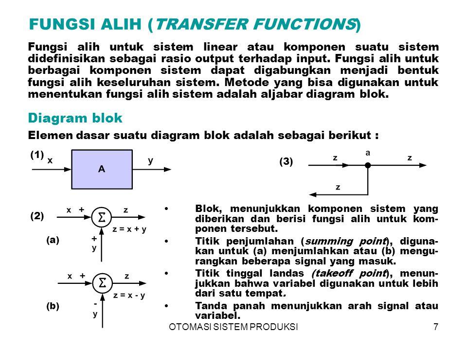 OTOMASI SISTEM PRODUKSI7 FUNGSI ALIH (TRANSFER FUNCTIONS)  Fungsi alih untuk sistem linear atau komponen suatu sistem didefinisikan sebagai rasio out