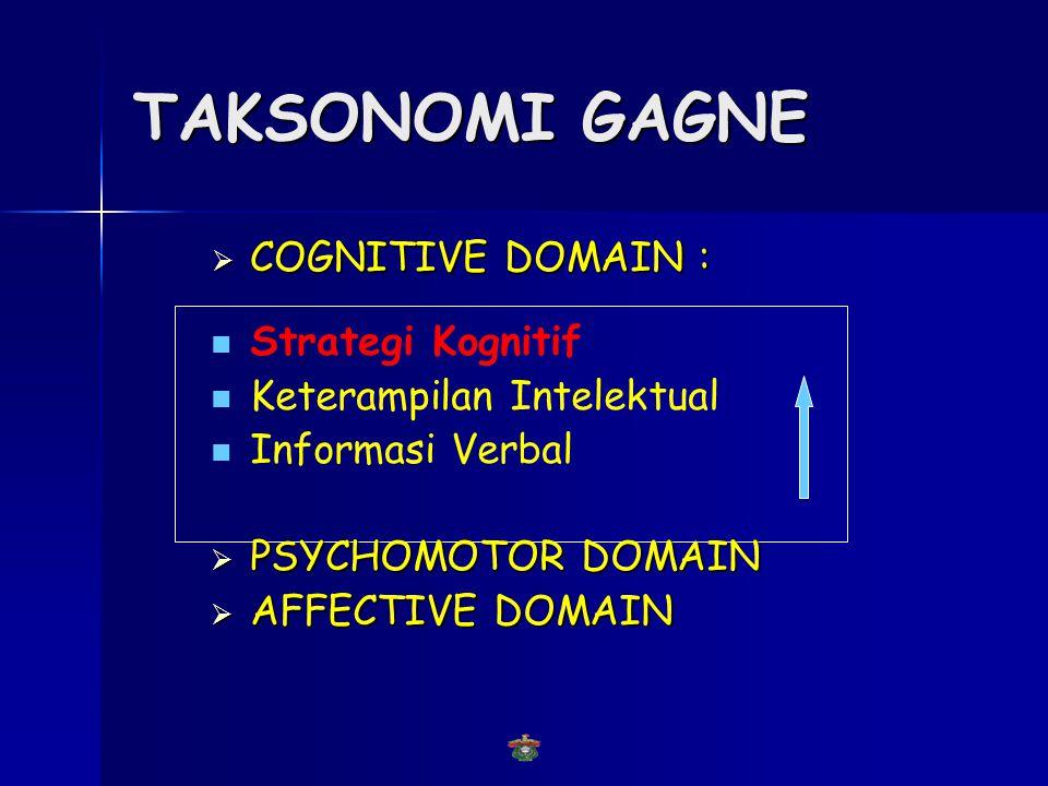 Taksonomi Tujuan Belajar Taksonomi ialah klasifikasi atau pengelompokan benda menurut ciri-ciri tertentu. Dalam bidang pendidikan, taksonomi digunakan