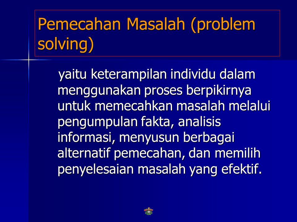 Latar Belakang Teori Metacognition yang melandasi strategi kognitif merupakan keterampilan mahasiswa dalam mengatur dan mengontrol proses berpikirnya (Preisseisen, 1985), Empat jenis keterampilan metacognition (Preisseisen) :  Pemecahan Masalah (Problem Solving)  Pengambilan Keputusan (Decision Making)  Berpikir Kritis (Critical Thinking)  Berpikir Kreatif (Creative Thinking)