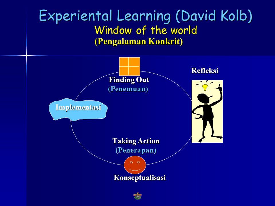 Pengalaman praktis di lapangan (reflection in action)  Tidak jarang ia akan terlibat dalam situasi yang meragukan, problematik, atau membingungkan. K