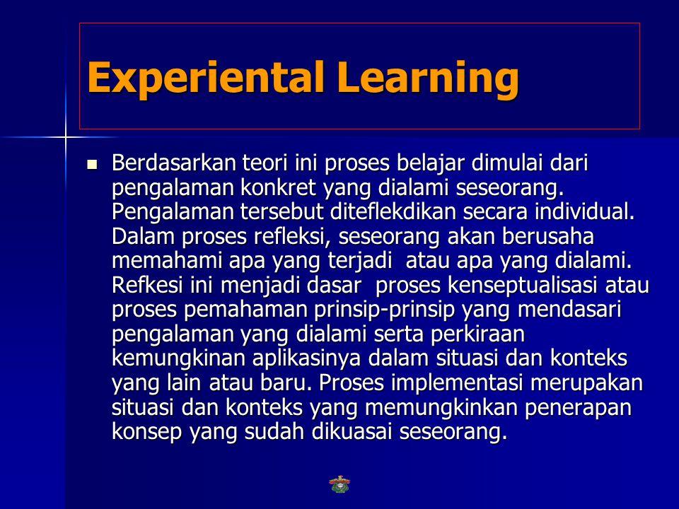 Experiental Learning (David Kolb) Window of the world (Pengalaman Konkrit) (Pengalaman Konkrit) Refleksi Refleksi Finding Out Finding Out (Penemuan) (Penemuan) Implementasi Implementasi Taking Action Taking Action (Penerapan) (Penerapan) Konseptualisasi Konseptualisasi