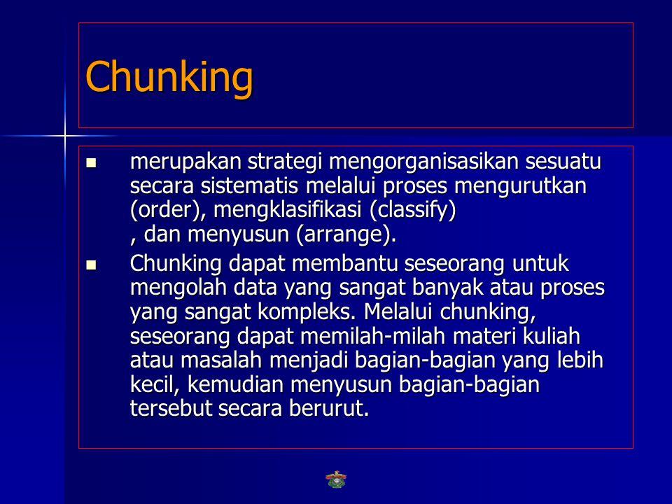 (Jenis-Jenis) STRATEGI KOGNITIF ChunkingSpatialBridging Multi Purpose Frames Concept Mapping RehearsalMneumonics Space and Time Classifi- cation Advance Organizer Metaphor Imagery