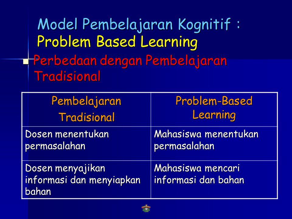 Model Pembelajaran Kognitif : Problem Based Learning  Hakekat: penyajian masalah untuk pemecahan melalui penelitian dan investigasi  Asumsi Utama: permasalahan sebagai pemandu, sebagai kesatuan dan alat evaluasi, sebagai contoh, sebagai sarana, sebagai stimulus.