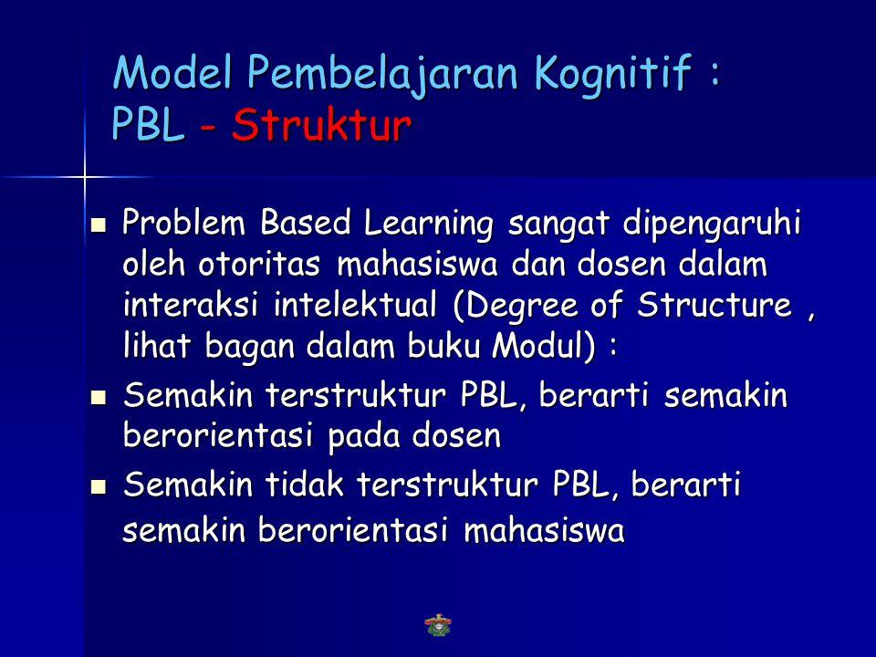 Model Pembelajaran Kognitif : Problem Based Learning  Perbedaan dengan Pembelajaran Tradisional PembelajaranTradisional Problem-Based Learning Dosen menentukan permasalahan Mahasiswa menentukan permasalahan Dosen menyajikan informasi dan menyiapkan bahan Mahasiswa mencari informasi dan bahan