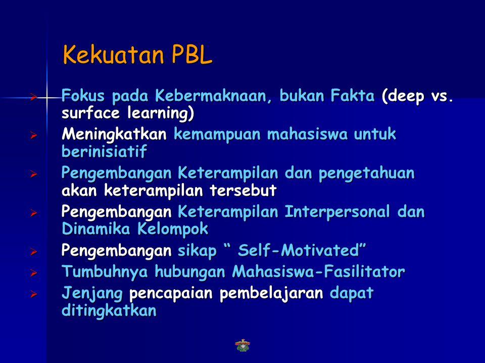 Perancangan PBL 1. Analisis Tugas 2. Penyusunan Permasalahan 3. Urutan Pembelajaran 4. Peran fasilitator 5. Penilaian
