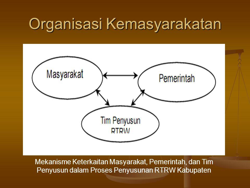 Organisasi Kemasyarakatan Mekanisme Keterkaitan Masyarakat, Pemerintah, dan Tim Penyusun dalam Proses Penyusunan RTRW Kabupaten
