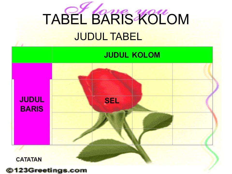 TABEL KONTINGENSI JUDUL KOLOMJUMLAH JUDUL BARIS SEL JUMLAH Untuk data yang terdiri dari dua faktor, berukuran b x k, b = baris, k = kolom CATATAN