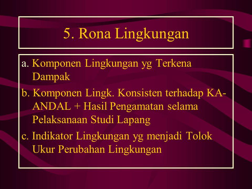 5.Rona Lingkungan a. Komponen Lingkungan yg Terkena Dampak b.