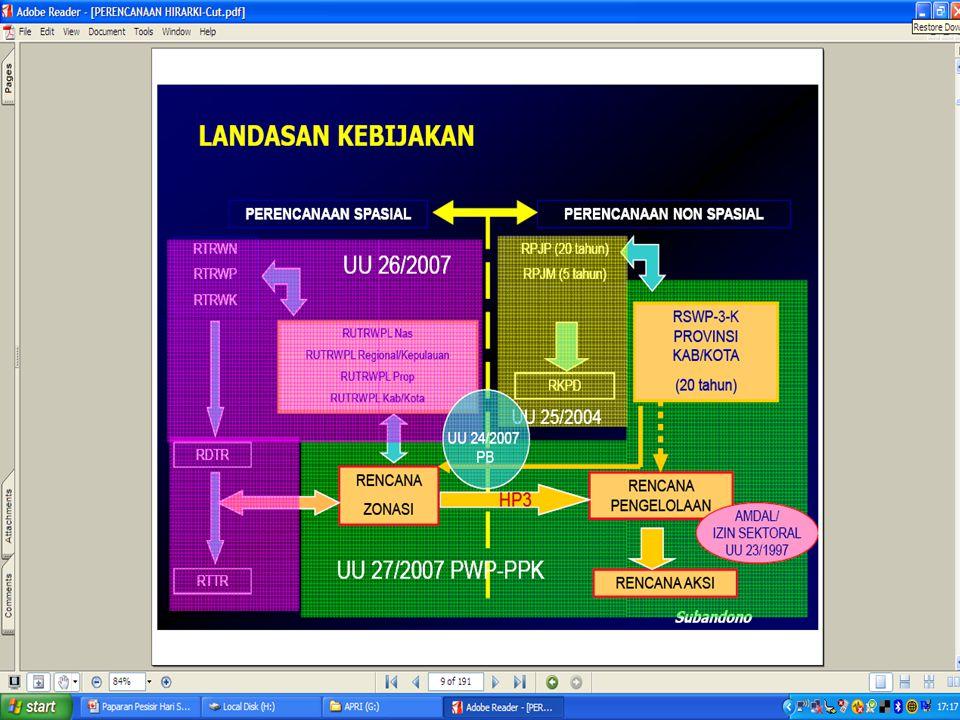 Misi ke-6 dan ke-7 RPJP 2005- 2025 (UU No.17/2007) Pengelolaan Pesisir dan PPK (UU No.