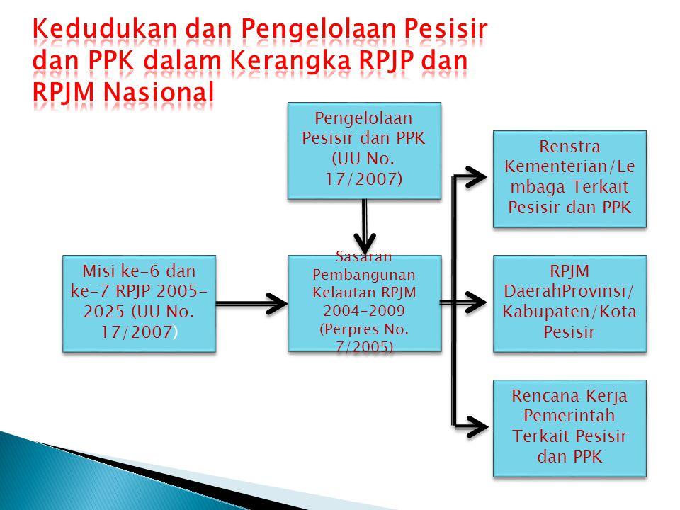 Misi ke-6 dan ke-7 RPJP 2005- 2025 (UU No. 17/2007) Pengelolaan Pesisir dan PPK (UU No. 17/2007) Pengelolaan Pesisir dan PPK (UU No. 17/2007) Sasaran